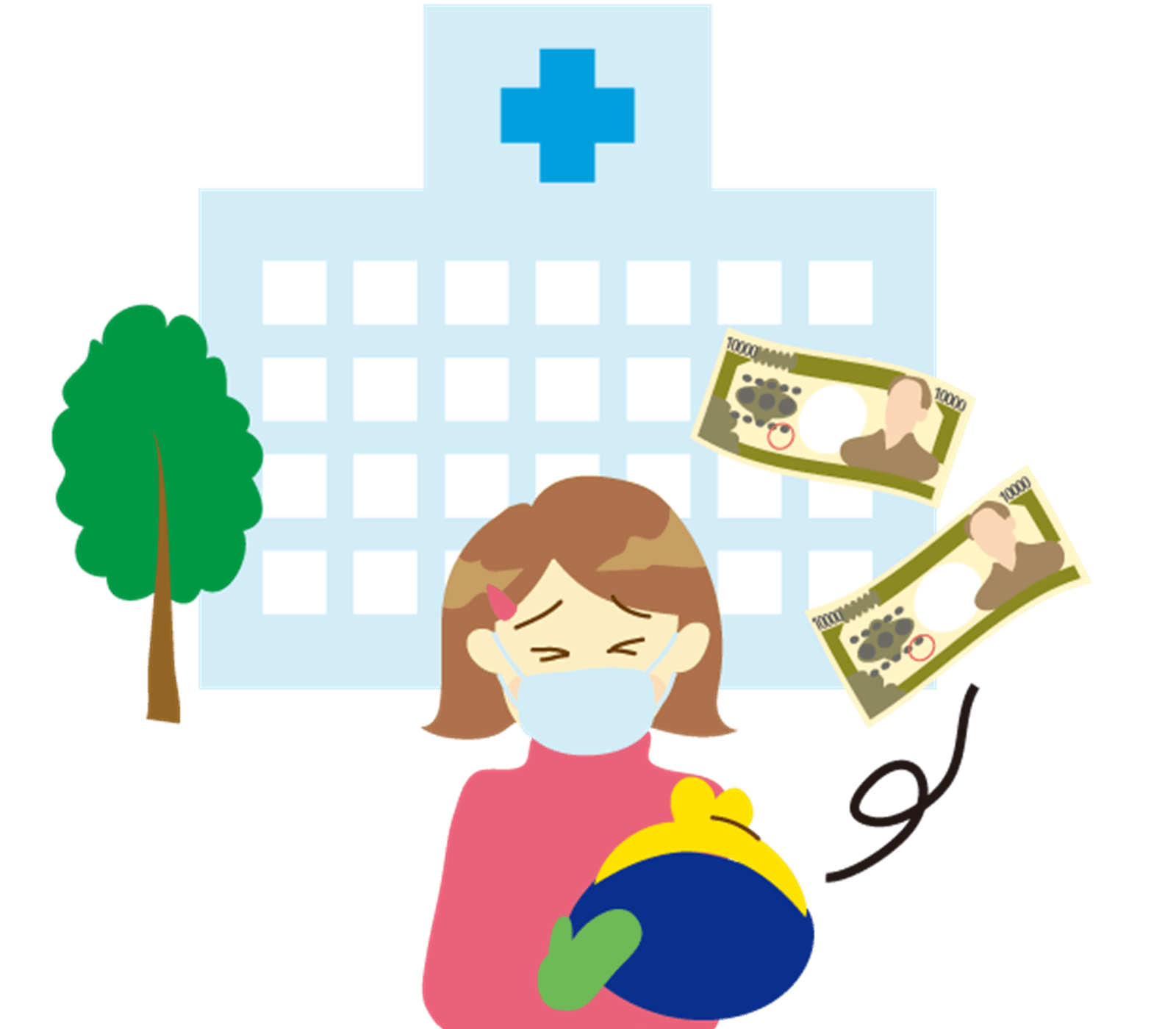 高額療養費制度
