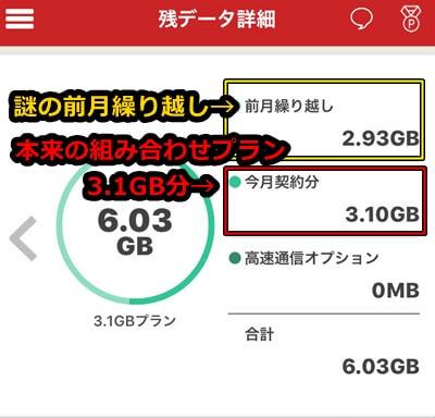 繰り越し データ 楽天 モバイル