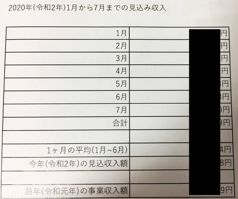 見込み収入表